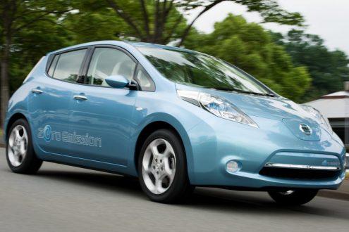 Electric Cars Environment Studies